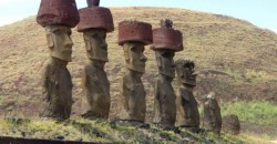 Study Claims to Have Solved Mystery of Giant Easter Island Hats