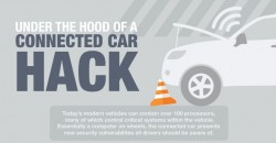 InfoGraphic: Why Your Connected Car Could Get Hacked